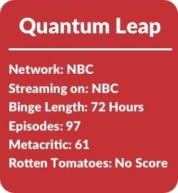 Binge Stats Quantum Leap